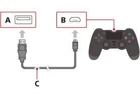 Как подключить джойстик к PS4?
